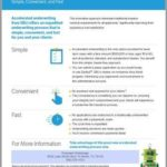 SBLI Simple Underwriting Process